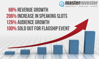 Revenue growth, Red Rock Entertainment.